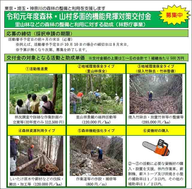 令和元年度森林・山村多面的機能発揮対策交付金募集チラシ【追加募集】